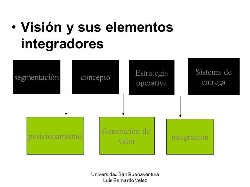 Universidad San Buenaventura Luis Bernardo Velez Visión y sus elementos integradores segmentaciónconcepto Estrategia operativa Sistema de entrega posi