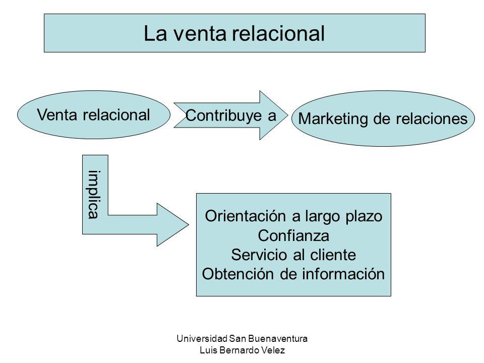 Universidad San Buenaventura Luis Bernardo Velez Venta relacional Orientación a largo plazo Confianza Servicio al cliente Obtención de información Mar