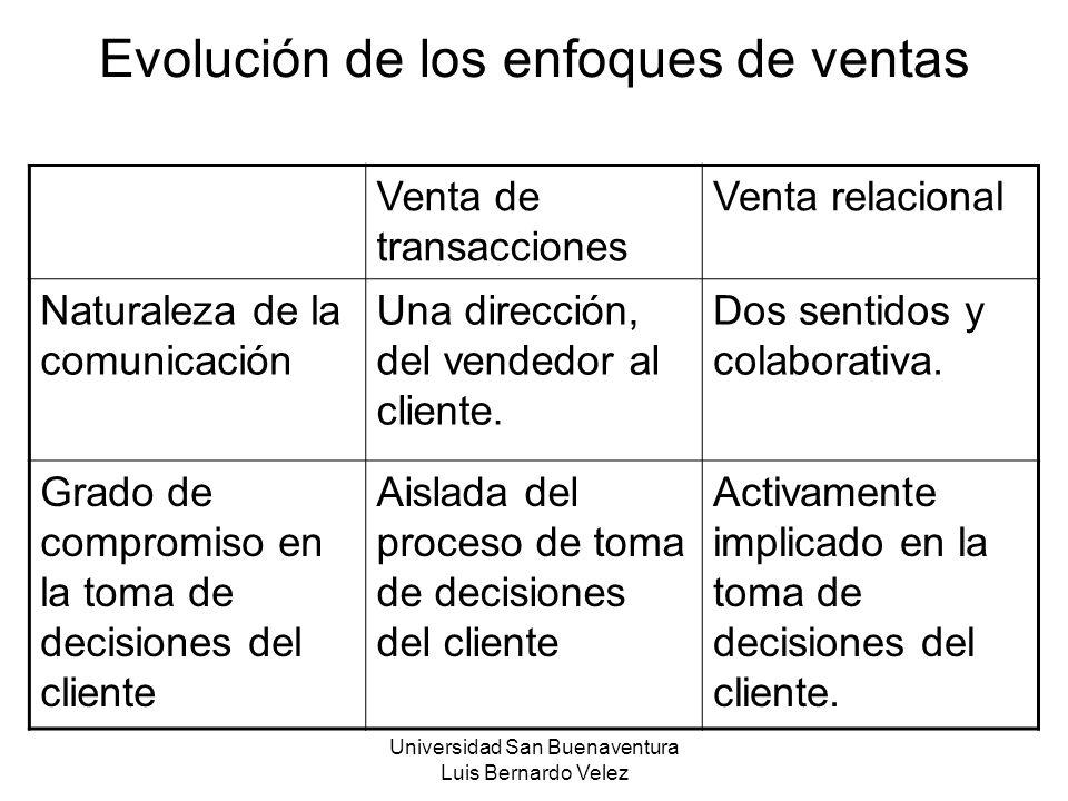Universidad San Buenaventura Luis Bernardo Velez Evolución de los enfoques de ventas Venta de transacciones Venta relacional Naturaleza de la comunica