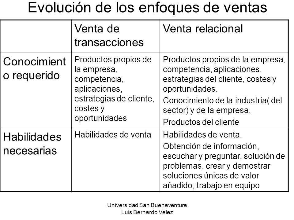 Universidad San Buenaventura Luis Bernardo Velez Evolución de los enfoques de ventas Venta de transacciones Venta relacional Conocimient o requerido P