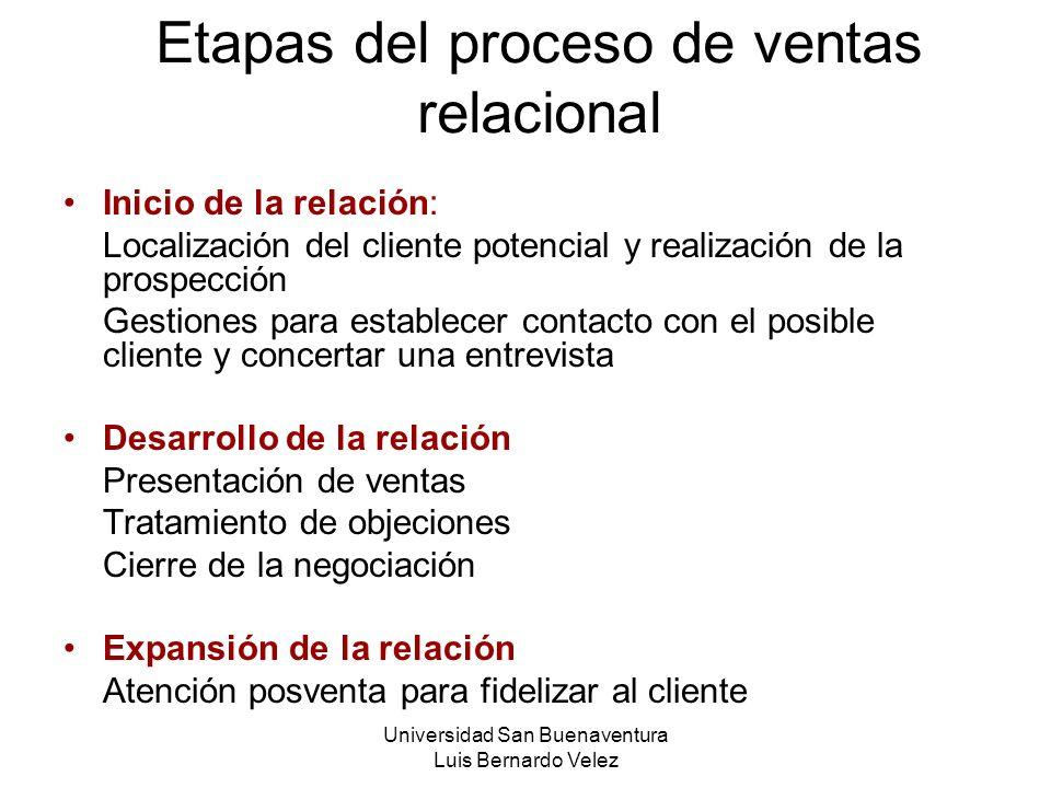 Universidad San Buenaventura Luis Bernardo Velez Etapas del proceso de ventas relacional Inicio de la relación: Localización del cliente potencial y r