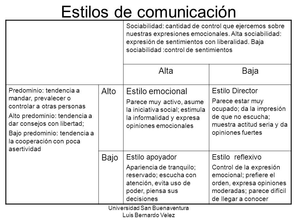 Universidad San Buenaventura Luis Bernardo Velez Estilos de comunicación Sociabilidad: cantidad de control que ejercemos sobre nuestras expresiones em