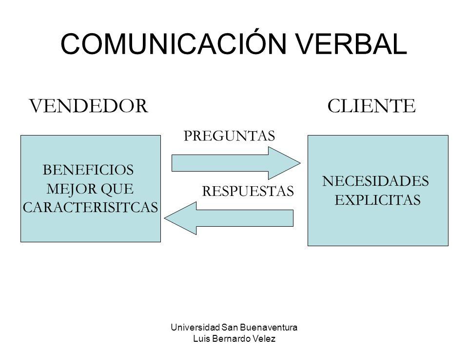 Universidad San Buenaventura Luis Bernardo Velez COMUNICACIÓN VERBAL NECESIDADES EXPLICITAS VENDEDOR BENEFICIOS MEJOR QUE CARACTERISITCAS CLIENTE PREG