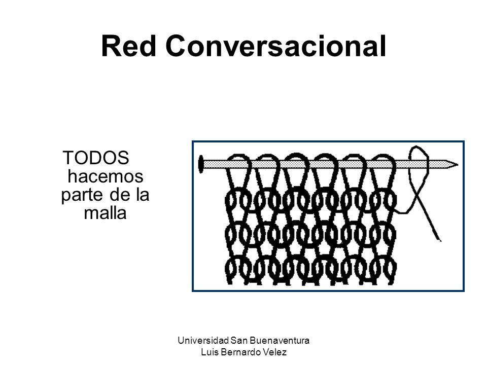Universidad San Buenaventura Luis Bernardo Velez Red Conversacional TODOS hacemos parte de la malla