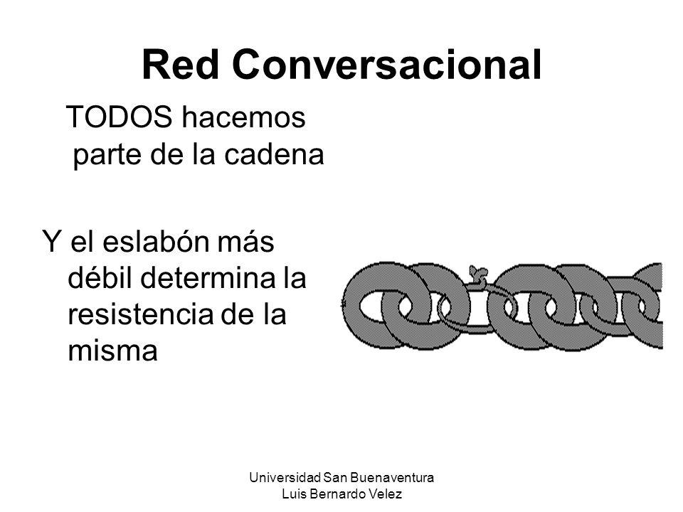 Universidad San Buenaventura Luis Bernardo Velez Red Conversacional TODOS hacemos parte de la cadena Y el eslabón más débil determina la resistencia d