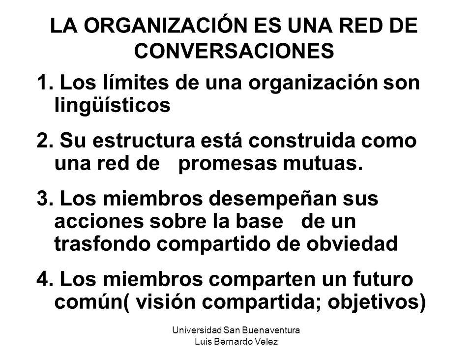 Universidad San Buenaventura Luis Bernardo Velez LA ORGANIZACIÓN ES UNA RED DE CONVERSACIONES 1. Los límites de una organización son lingüísticos 2. S