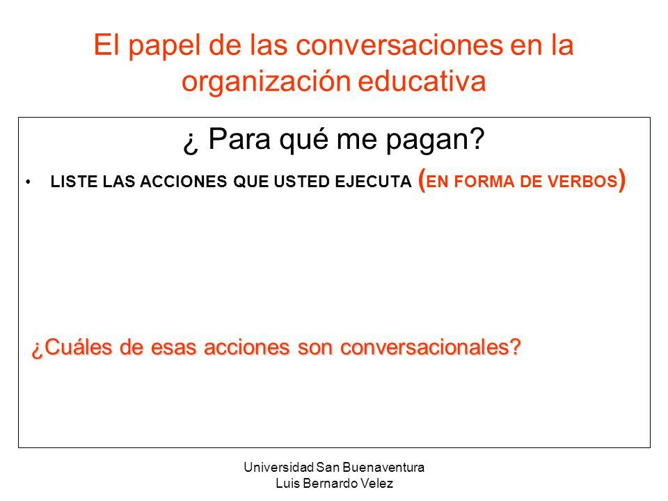 Universidad San Buenaventura Luis Bernardo Velez El papel de las conversaciones en la organización educativa ¿ Para qué me pagan? LISTE LAS ACCIONES Q