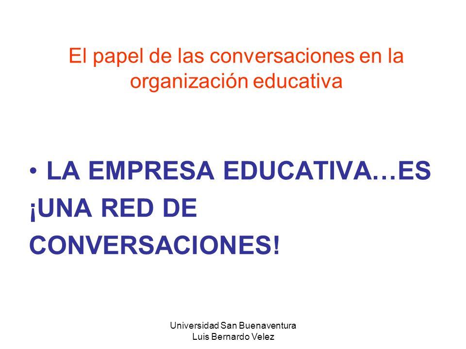 Universidad San Buenaventura Luis Bernardo Velez El papel de las conversaciones en la organización educativa LA EMPRESA EDUCATIVA…ES ¡UNA RED DE CONVE