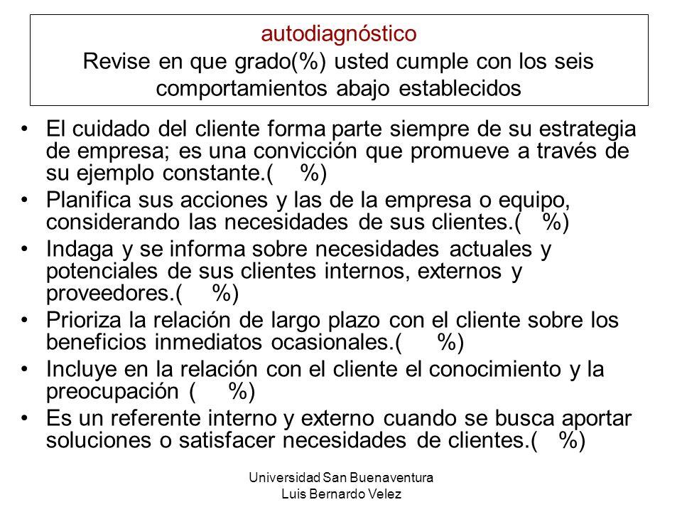 Universidad San Buenaventura Luis Bernardo Velez autodiagnóstico Revise en que grado(%) usted cumple con los seis comportamientos abajo establecidos E