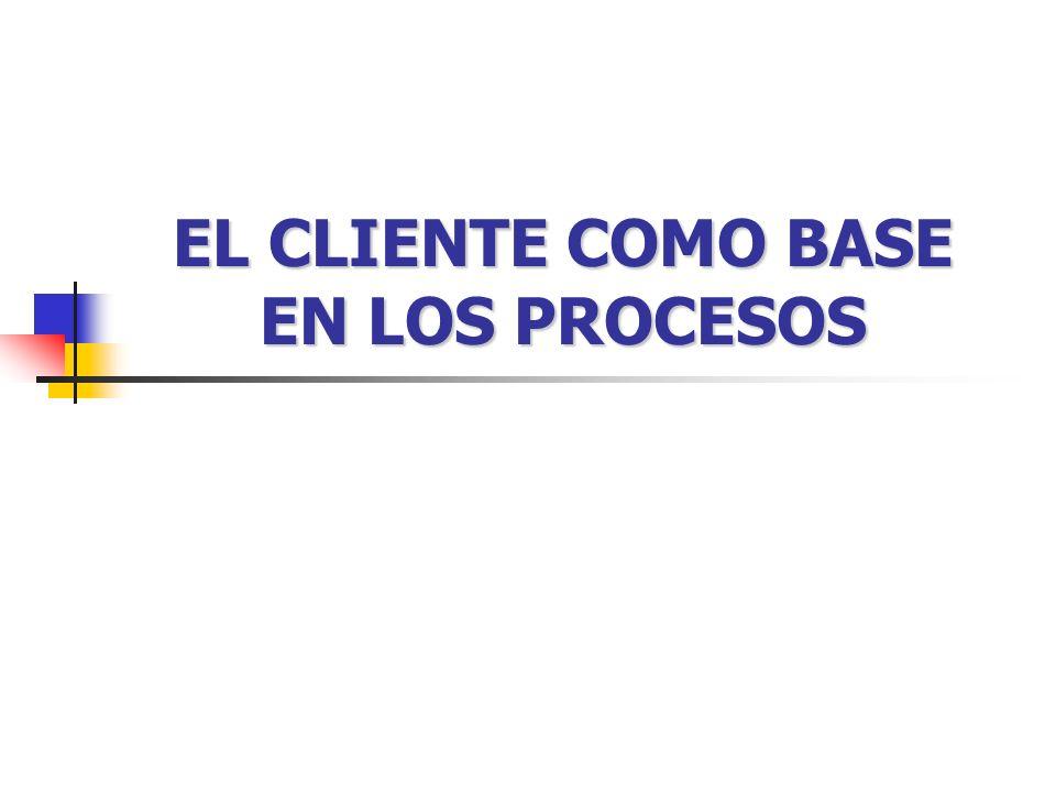 LA EDAD Es fundamental tener en cuenta la edad del cliente antes de invitarlo a participar activamente como productor de su propio servicio.