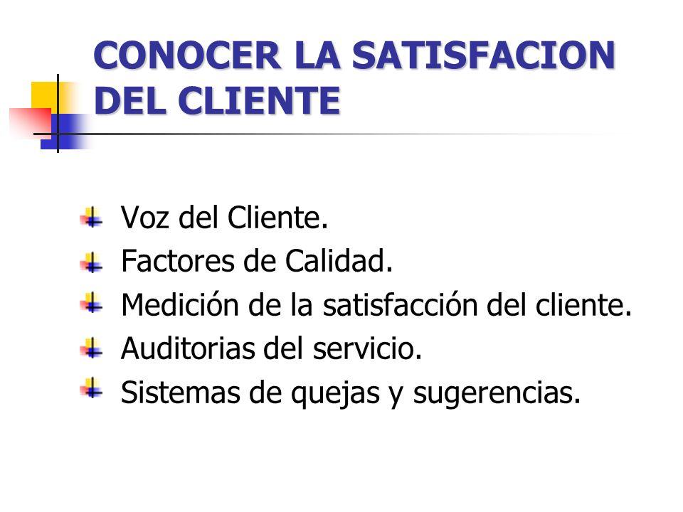 Mapa de satisfaccion del cliente Cliente Potencial Cliente Existente PERDIDO RETENIDO PERDIDO PERDIDO ClienteInsatisfecho Silencio El Cliente El Clien