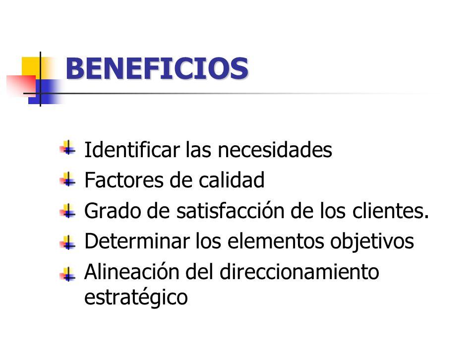 CONOCER LA SATISFACION DEL CLIENTE Voz del Cliente. Factores de Calidad. Medición de la satisfacción del cliente. Auditorias del servicio. Sistemas de