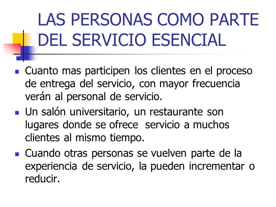 DISEÑO DE LA PRODUCCION DEL SERVICIO Cuando los clientes visitan el lugar de ejecución del servicio, su satisfacción depende de factores como: Los encuentros con el personal del servicio.