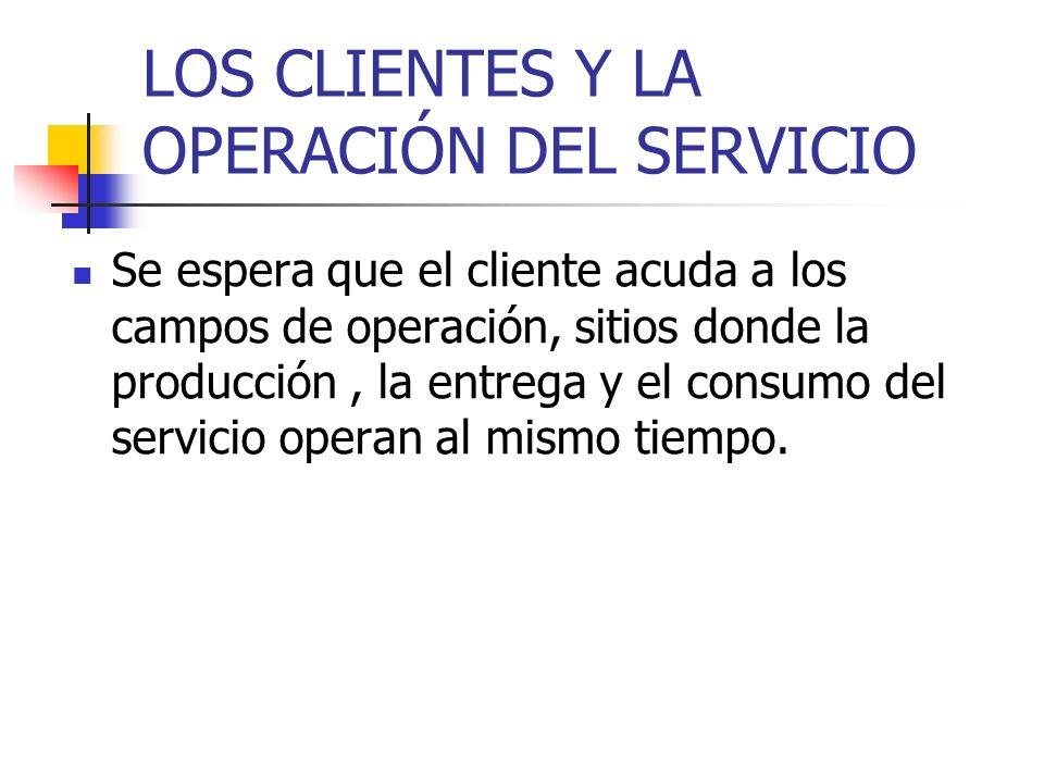 LAS PERSONAS COMO PARTE DEL SERVICIO ESENCIAL Cuanto mas participen los clientes en el proceso de entrega del servicio, con mayor frecuencia verán al personal de servicio.
