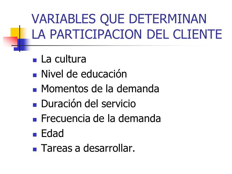 VARIABLES QUE DETERMINAN LA PARTICIPACION DEL CLIENTE La cultura Nivel de educación Momentos de la demanda Duración del servicio Frecuencia de la demanda Edad Tareas a desarrollar.