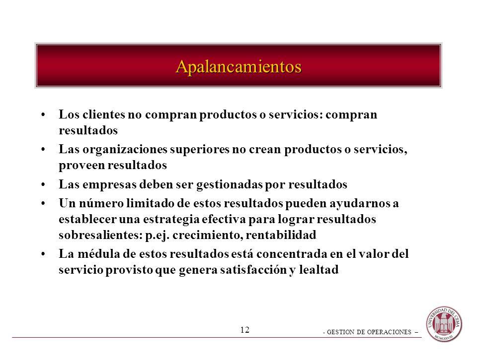 - GESTION DE OPERACIONES – 12 Los clientes no compran productos o servicios: compran resultados Las organizaciones superiores no crean productos o ser