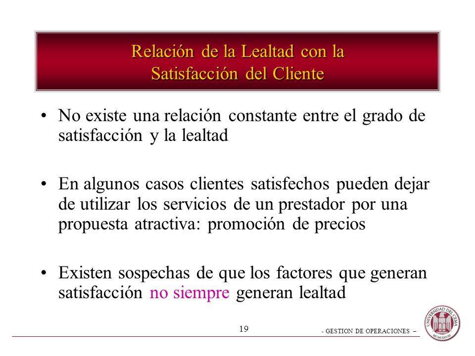- GESTION DE OPERACIONES – 19 No existe una relación constante entre el grado de satisfacción y la lealtad En algunos casos clientes satisfechos puede