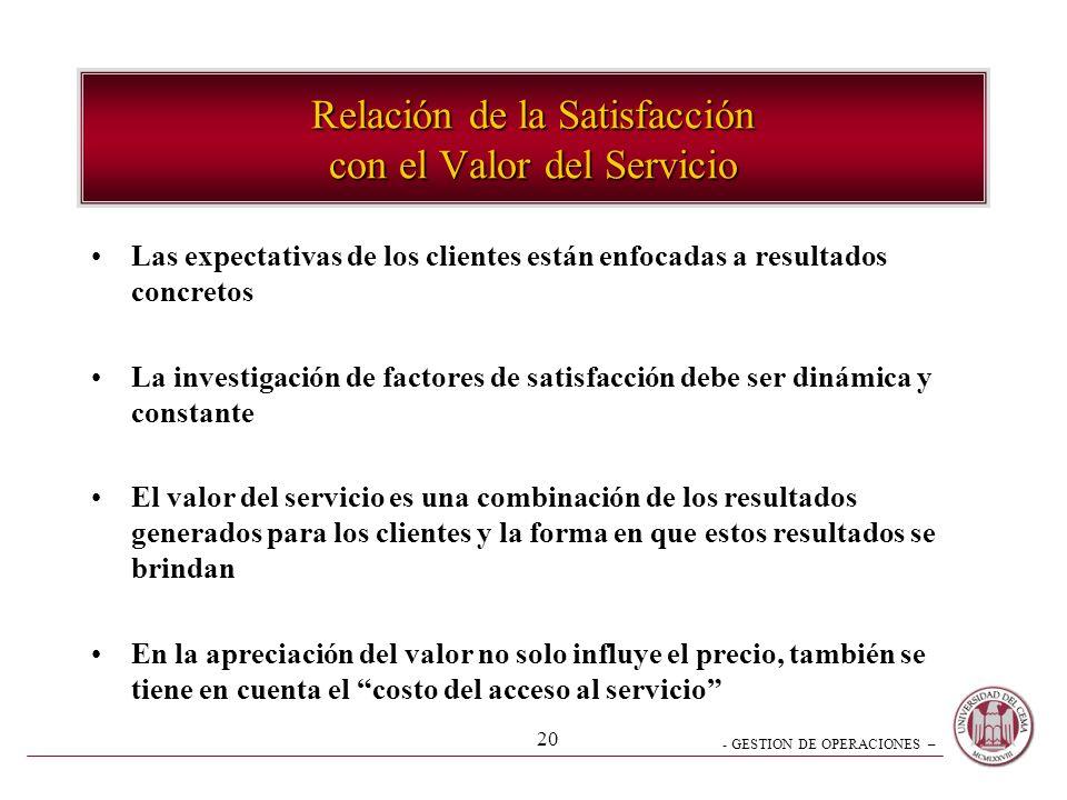 - GESTION DE OPERACIONES – 20 Relación de la Satisfacción con el Valor del Servicio Las expectativas de los clientes están enfocadas a resultados conc