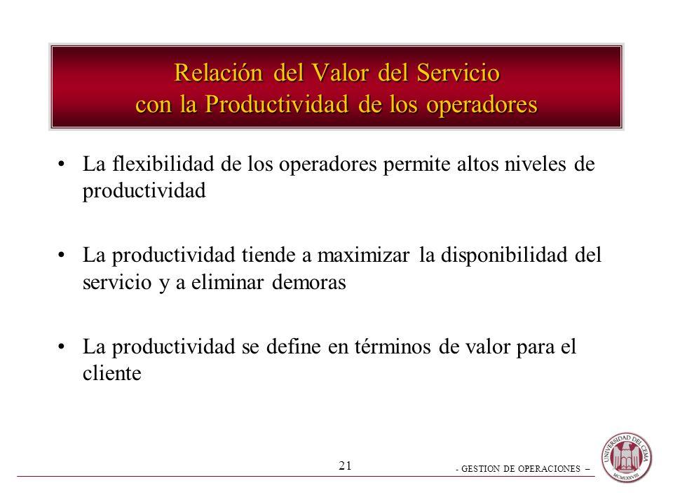 - GESTION DE OPERACIONES – 21 Relación del Valor del Servicio con la Productividad de los operadores La flexibilidad de los operadores permite altos n
