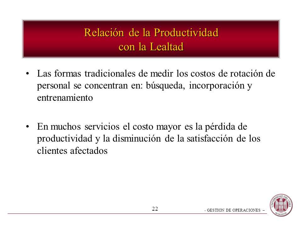 - GESTION DE OPERACIONES – 22 Relación de la Productividad con la Lealtad Las formas tradicionales de medir los costos de rotación de personal se conc