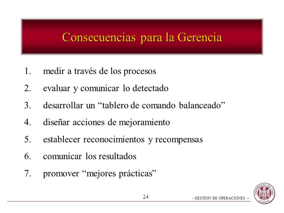 - GESTION DE OPERACIONES – 24 Consecuencias para la Gerencia 1.medir a través de los procesos 2.evaluar y comunicar lo detectado 3.desarrollar un tabl
