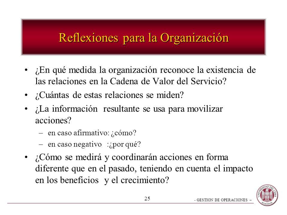 - GESTION DE OPERACIONES – 25 Reflexiones para la Organización ¿En qué medida la organización reconoce la existencia de las relaciones en la Cadena de