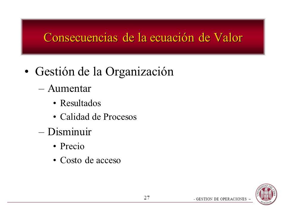 - GESTION DE OPERACIONES – 27 Consecuencias de la ecuación de Valor Gestión de la Organización –Aumentar Resultados Calidad de Procesos –Disminuir Pre