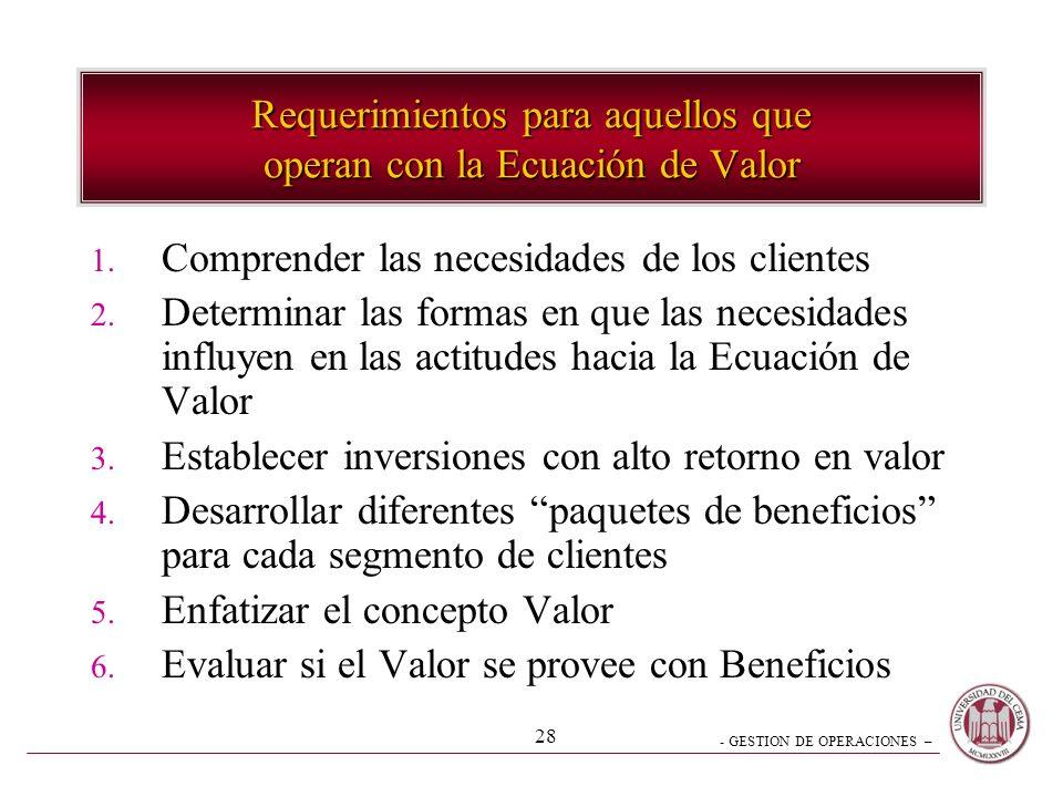 - GESTION DE OPERACIONES – 28 Requerimientos para aquellos que operan con la Ecuación de Valor 1. Comprender las necesidades de los clientes 2. Determ