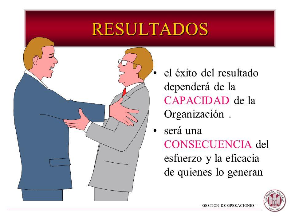 - GESTION DE OPERACIONES – RESULTADOS el éxito del resultado dependerá de la CAPACIDAD de la Organización. será una CONSECUENCIA del esfuerzo y la efi