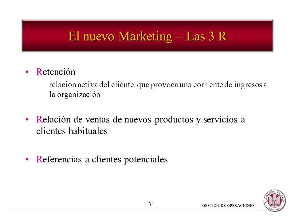 - GESTION DE OPERACIONES – 31 El nuevo Marketing – Las 3 R RRetención –relación activa del cliente, que provoca una corriente de ingresos a la organiz