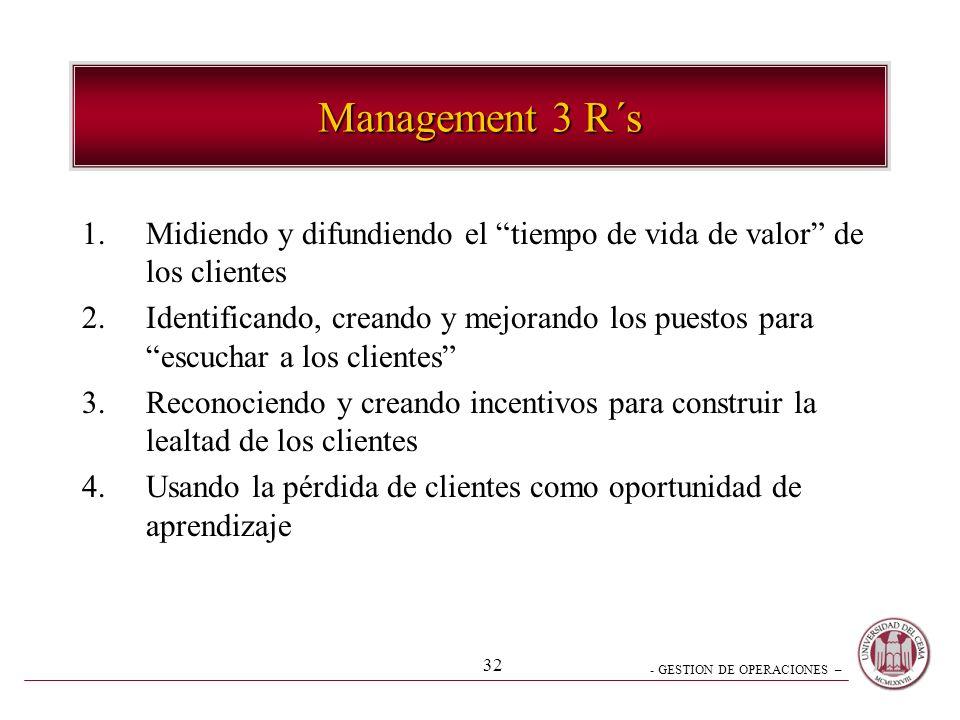 - GESTION DE OPERACIONES – 32 Management 3 R´s 1.Midiendo y difundiendo el tiempo de vida de valor de los clientes 2.Identificando, creando y mejorand