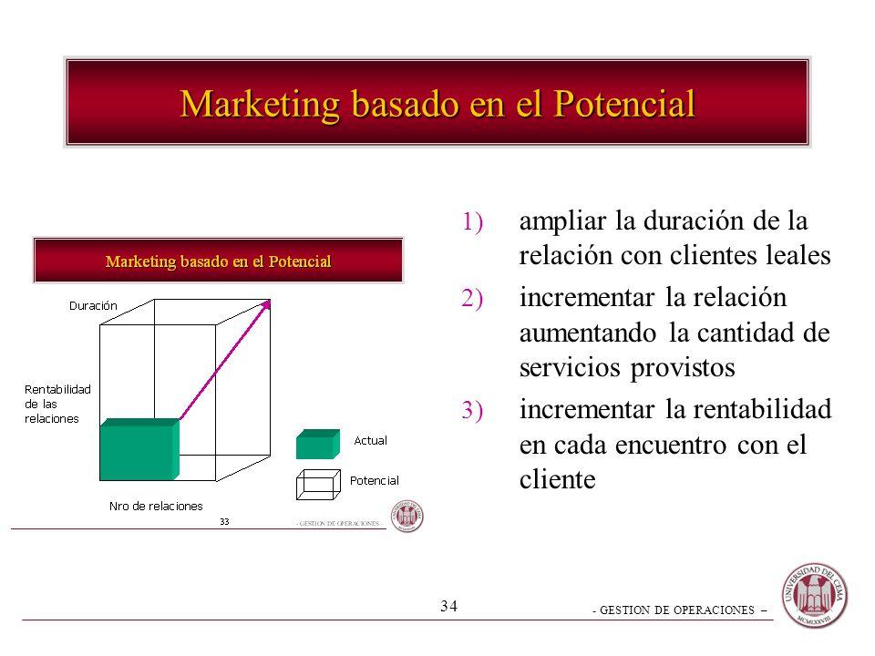 - GESTION DE OPERACIONES – 34 Marketing basado en el Potencial 1) ampliar la duración de la relación con clientes leales 2) incrementar la relación au