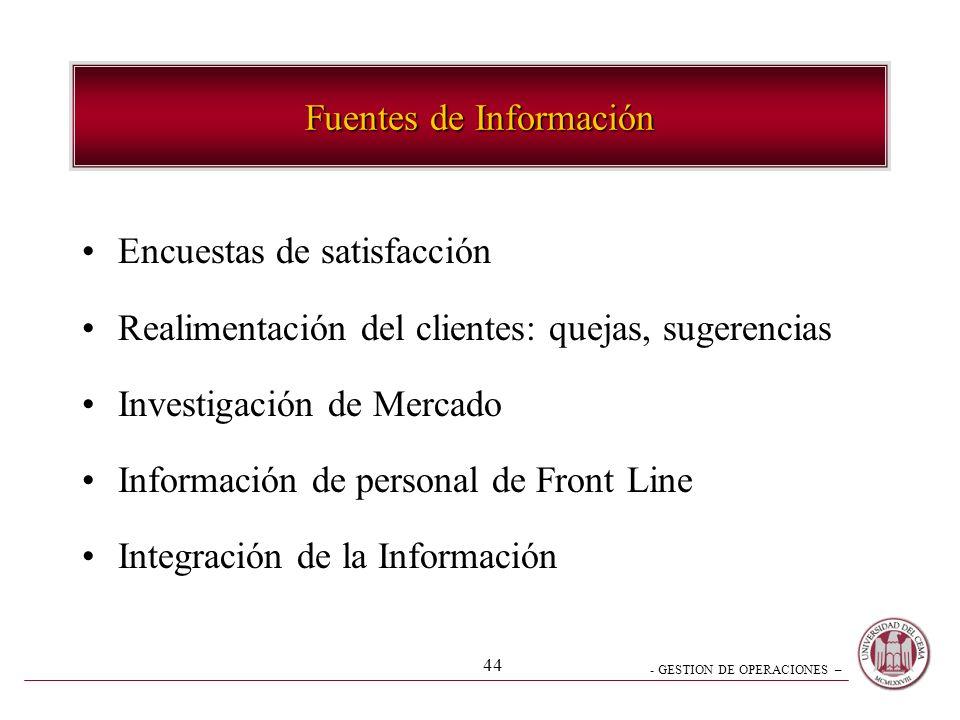 - GESTION DE OPERACIONES – 44 Fuentes de Información Encuestas de satisfacción Realimentación del clientes: quejas, sugerencias Investigación de Merca