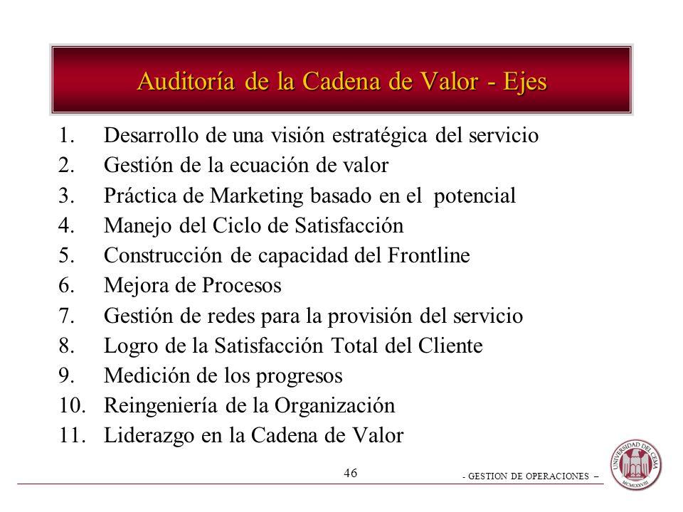 - GESTION DE OPERACIONES – 46 Auditoría de la Cadena de Valor - Ejes 1.Desarrollo de una visión estratégica del servicio 2.Gestión de la ecuación de v