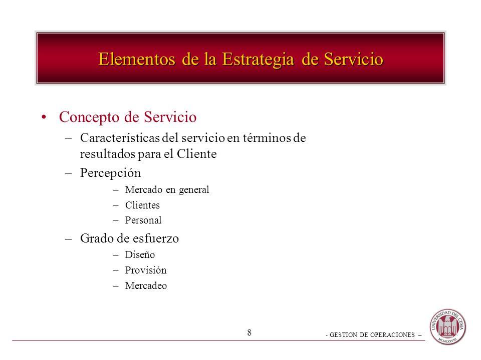 - GESTION DE OPERACIONES – 8 Concepto de Servicio –Características del servicio en términos de resultados para el Cliente –Percepción –Mercado en gene