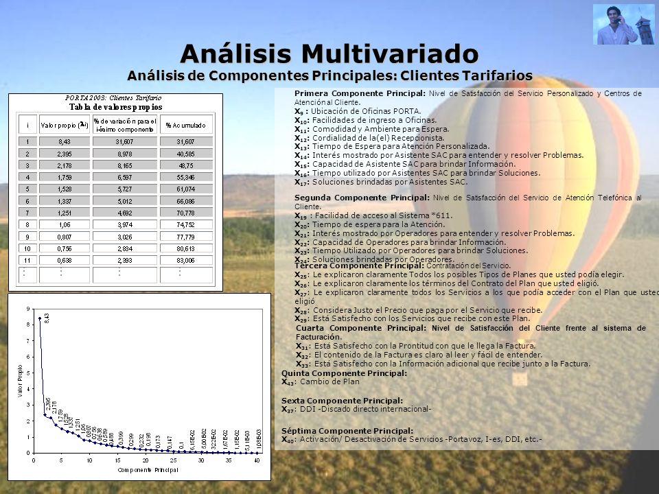 Análisis Multivariado Análisis de Componentes Principales: Clientes Tarifarios Primera Componente Principal: Nivel de Satisfacci ó n del Servicio Pers