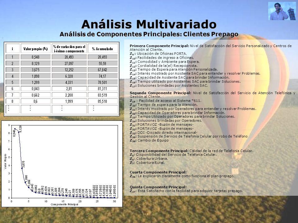 Análisis Multivariado Análisis de Componentes Principales: Clientes Prepago Primera Componente Principal: Nivel de Satisfacción del Servicio Personali