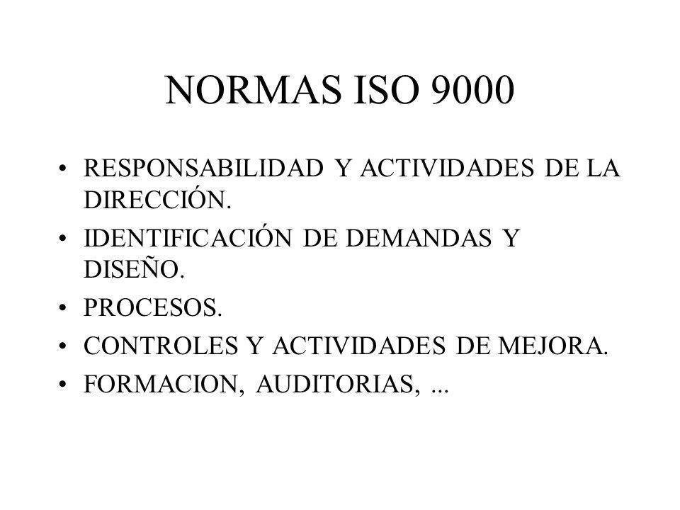 NORMAS ISO 9000 RESPONSABILIDAD Y ACTIVIDADES DE LA DIRECCIÓN. IDENTIFICACIÓN DE DEMANDAS Y DISEÑO. PROCESOS. CONTROLES Y ACTIVIDADES DE MEJORA. FORMA