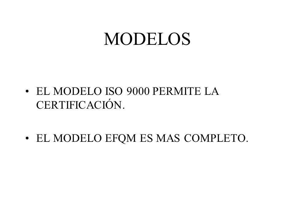 MODELOS EL MODELO ISO 9000 PERMITE LA CERTIFICACIÓN. EL MODELO EFQM ES MAS COMPLETO.