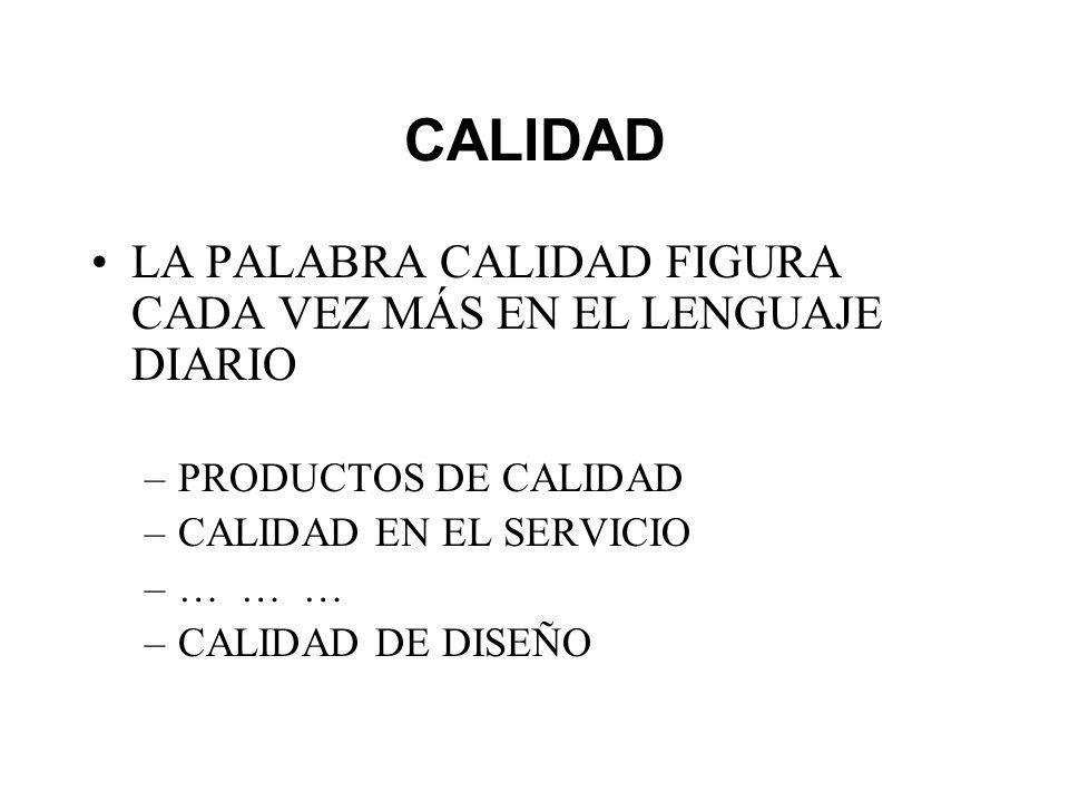 CALIDAD LA PALABRA CALIDAD FIGURA CADA VEZ MÁS EN EL LENGUAJE DIARIO –PRODUCTOS DE CALIDAD –CALIDAD EN EL SERVICIO –… … … –CALIDAD DE DISEÑO