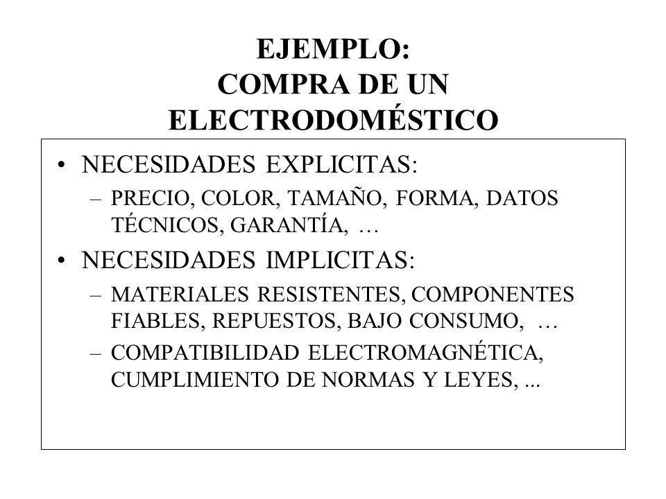 EJEMPLO: COMPRA DE UN ELECTRODOMÉSTICO NECESIDADES EXPLICITAS: –PRECIO, COLOR, TAMAÑO, FORMA, DATOS TÉCNICOS, GARANTÍA, … NECESIDADES IMPLICITAS: –MAT