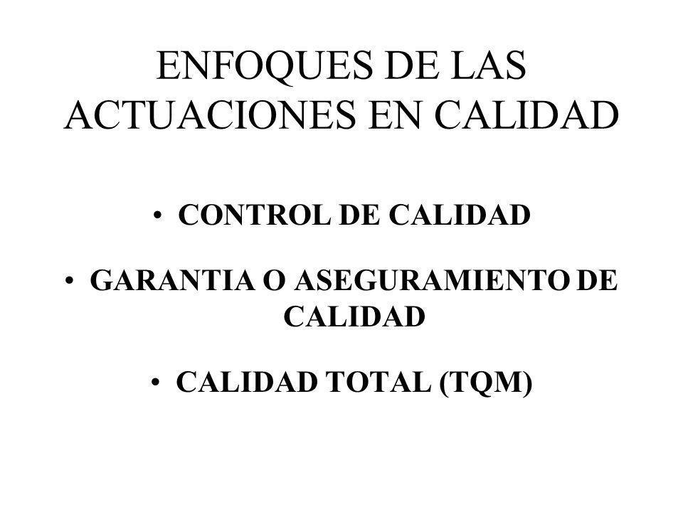 ENFOQUES DE LAS ACTUACIONES EN CALIDAD CONTROL DE CALIDAD GARANTIA O ASEGURAMIENTO DE CALIDAD CALIDAD TOTAL (TQM)