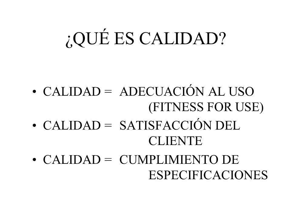 ¿QUÉ ES CALIDAD? CALIDAD = ADECUACIÓN AL USO (FITNESS FOR USE) CALIDAD = SATISFACCIÓN DEL CLIENTE CALIDAD = CUMPLIMIENTO DE ESPECIFICACIONES