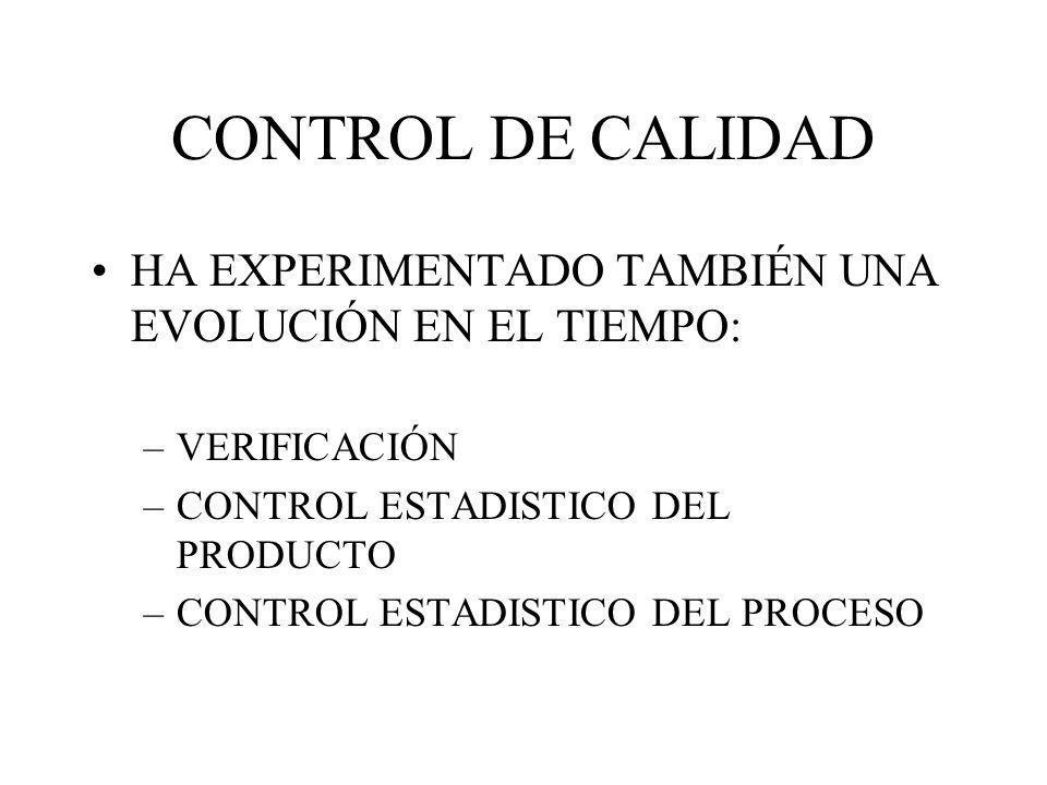 CONTROL DE CALIDAD HA EXPERIMENTADO TAMBIÉN UNA EVOLUCIÓN EN EL TIEMPO: –VERIFICACIÓN –CONTROL ESTADISTICO DEL PRODUCTO –CONTROL ESTADISTICO DEL PROCE