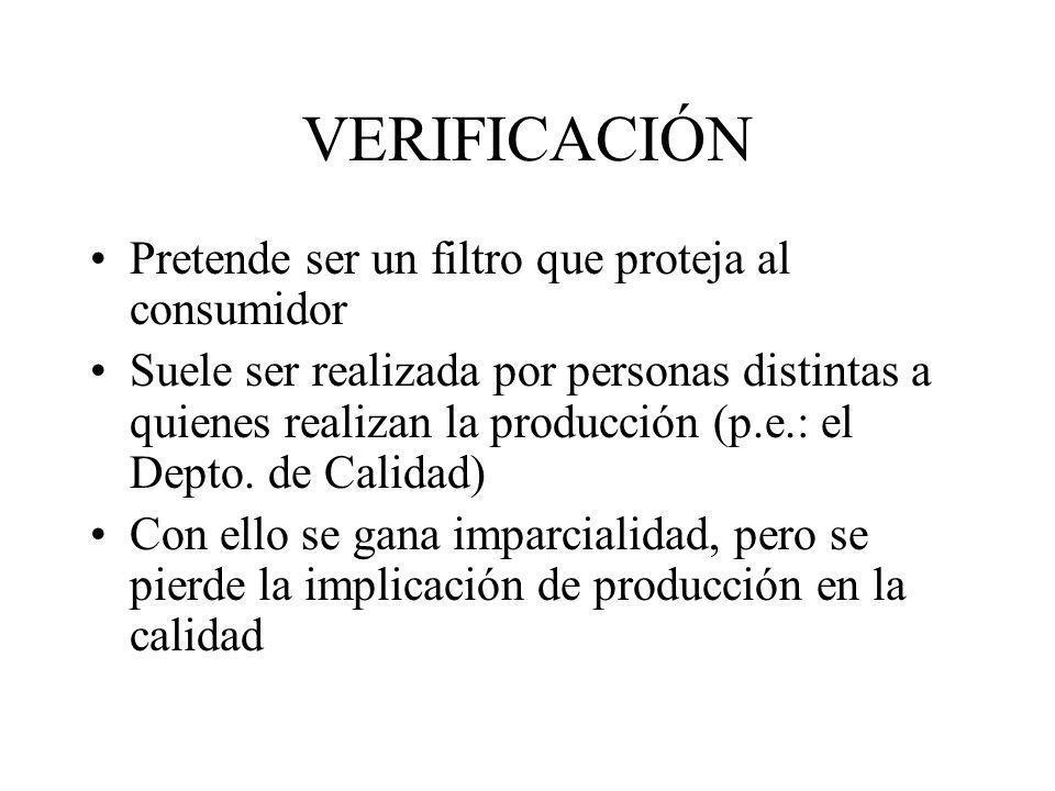 VERIFICACIÓN Pretende ser un filtro que proteja al consumidor Suele ser realizada por personas distintas a quienes realizan la producción (p.e.: el De