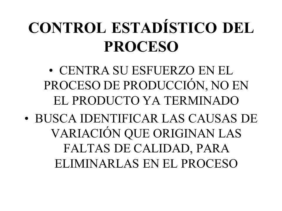 CONTROL ESTADÍSTICO DEL PROCESO CENTRA SU ESFUERZO EN EL PROCESO DE PRODUCCIÓN, NO EN EL PRODUCTO YA TERMINADO BUSCA IDENTIFICAR LAS CAUSAS DE VARIACI