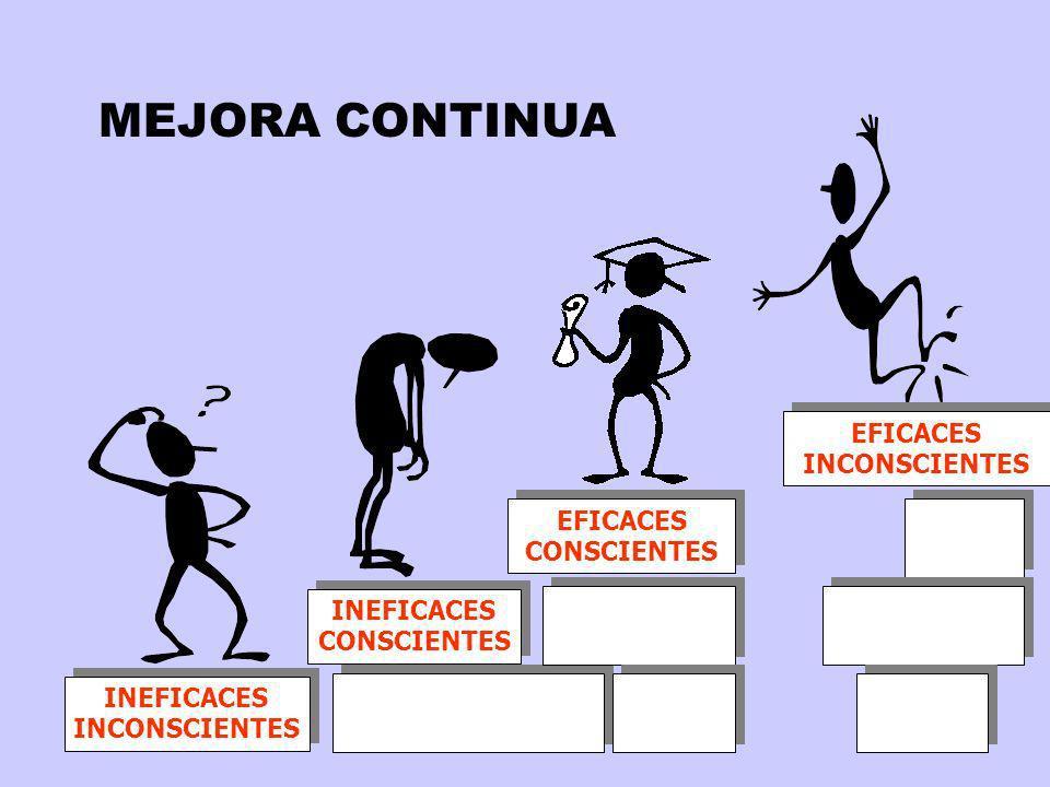 INEFICACES INCONSCIENTES INEFICACES INCONSCIENTES INEFICACES CONSCIENTES INEFICACES CONSCIENTES EFICACES CONSCIENTES EFICACES CONSCIENTES EFICACES INC
