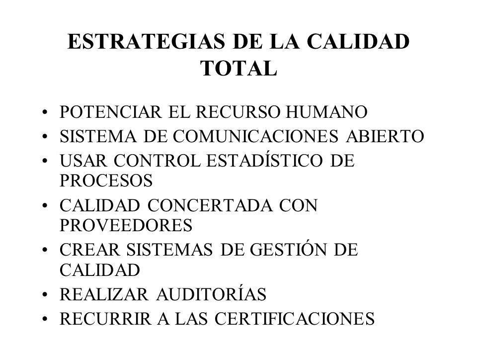 ESTRATEGIAS DE LA CALIDAD TOTAL POTENCIAR EL RECURSO HUMANO SISTEMA DE COMUNICACIONES ABIERTO USAR CONTROL ESTADÍSTICO DE PROCESOS CALIDAD CONCERTADA