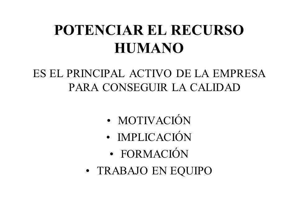 POTENCIAR EL RECURSO HUMANO ES EL PRINCIPAL ACTIVO DE LA EMPRESA PARA CONSEGUIR LA CALIDAD MOTIVACIÓN IMPLICACIÓN FORMACIÓN TRABAJO EN EQUIPO
