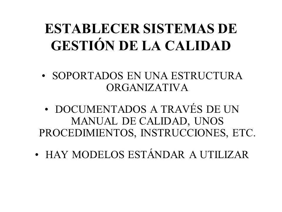 ESTABLECER SISTEMAS DE GESTIÓN DE LA CALIDAD SOPORTADOS EN UNA ESTRUCTURA ORGANIZATIVA DOCUMENTADOS A TRAVÉS DE UN MANUAL DE CALIDAD, UNOS PROCEDIMIEN